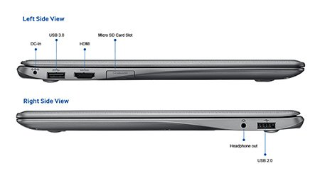 Chromebook 2 Ports